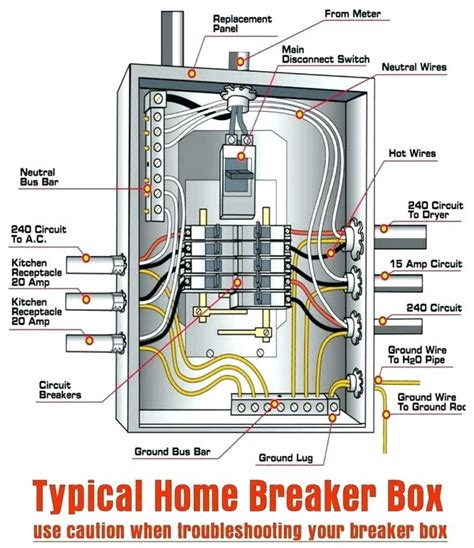 Electrical Panel Wiring Diagram 250