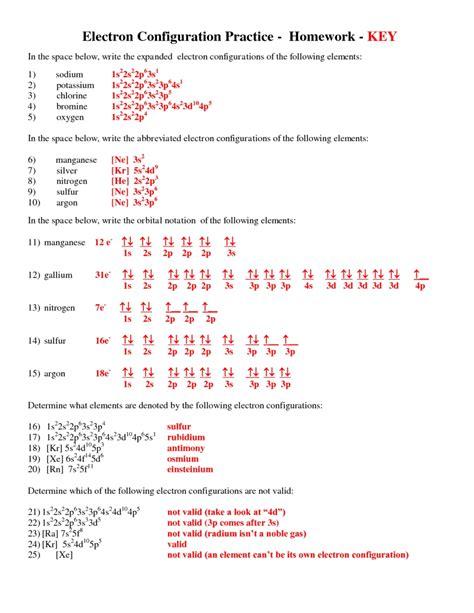 Electron Configuration Webquest Answers