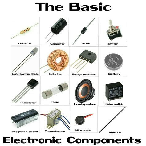 Electronic Components Guide