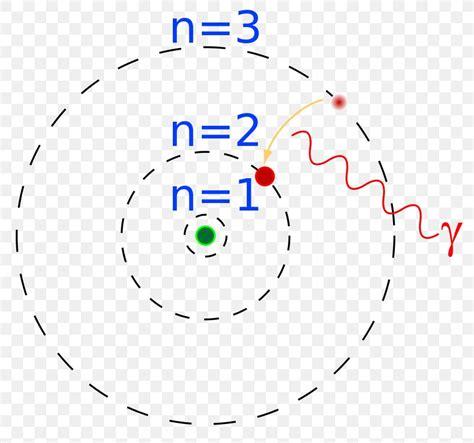 Energy Level Diagram Hydrogen Atom Bohr Model Figure 4 5