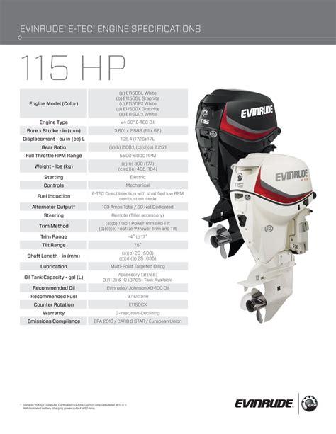 Evinrude Etec 115 Guage Manual