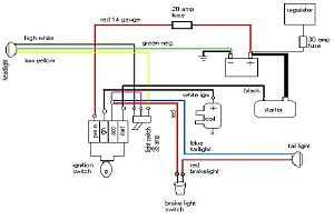 Evo Chopper Wiring Diagram