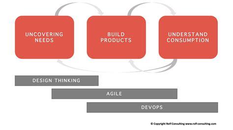 Exam ACP-00801 Cost