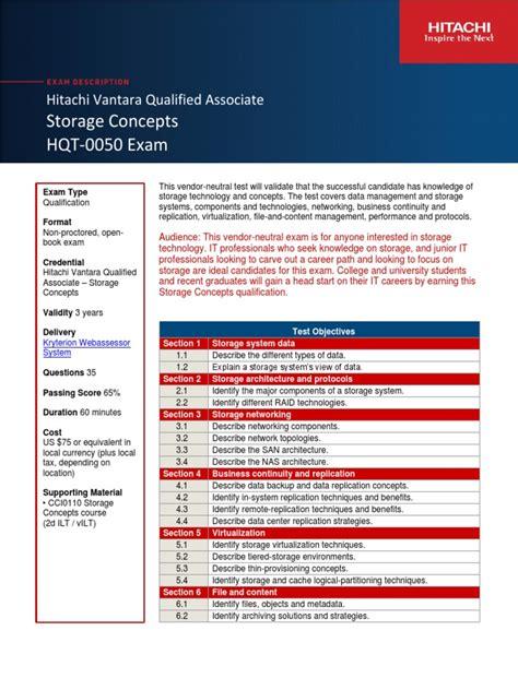 Exam HQT-0050 Forum