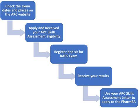 Exam KAPS-Paper-2 Reviews