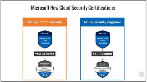 Exam MS-500 Labs