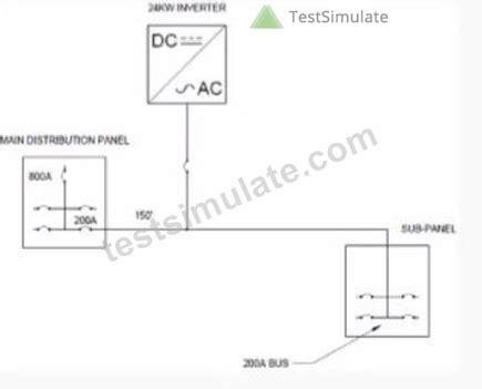 Exam PVIP Assessment