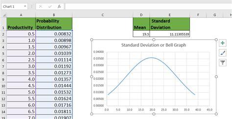 Excel Manual Graph