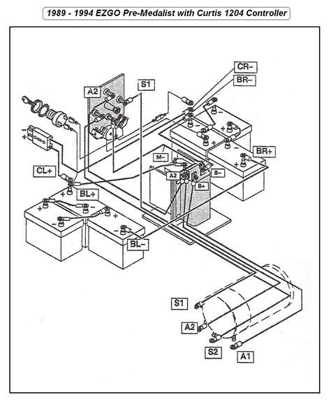 Ez Go Golf Cart 36 Volt Wiring Harness Diagram