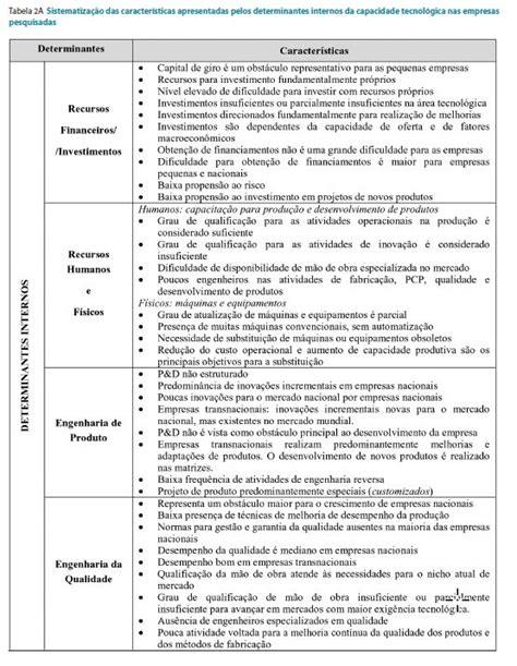Fatores Determinantes No Desempenho De Sistemas De Bancos De Dados Portuguese Edition