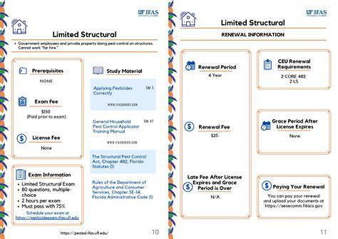 Florida Pesticide License Study Guide