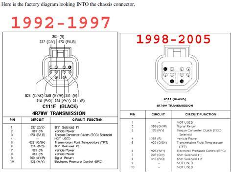 Ford 4r70w Wiring Diagram