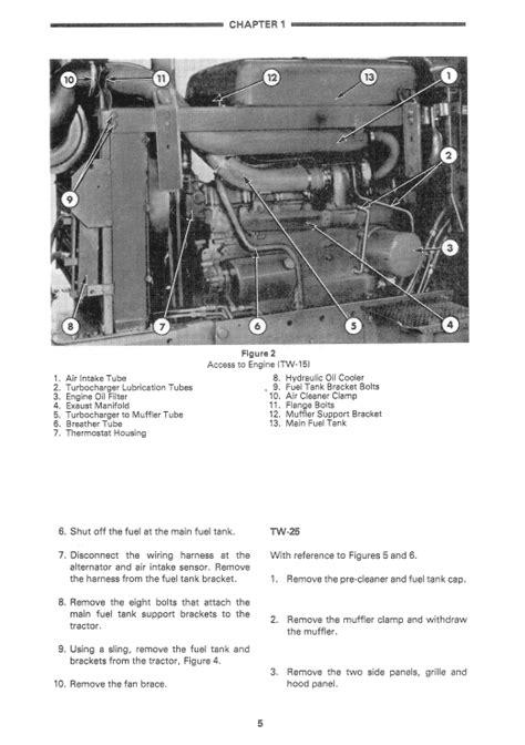 Ford 7600 Workshop Manual