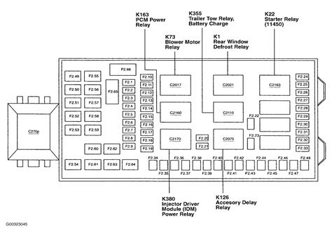 Ford F 350 Diesel Fuse Diagram