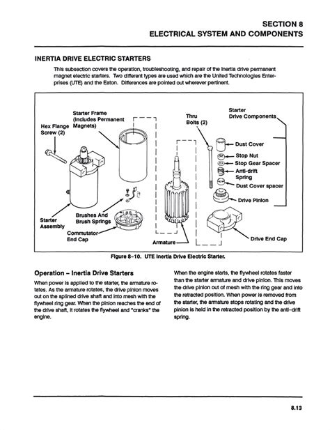 Ford Ls25 Service Manual