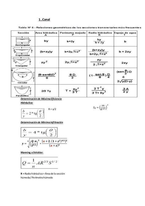 Formulario De Hidraulica