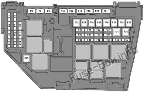Freelander 2 Fuse Box Diagram