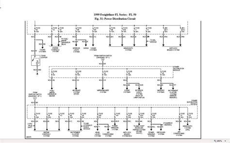 Freightliner Ignition Switch Wiring Diagram