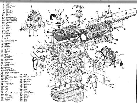 Full Engine Diagram