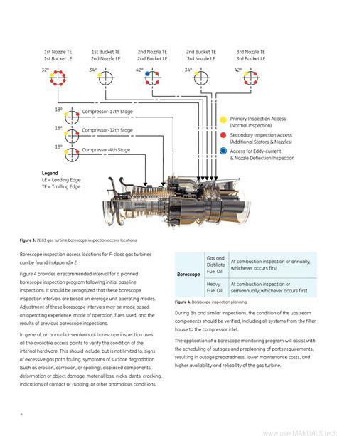 Ge Frame 5 Manual