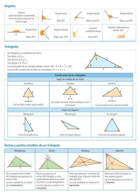 Geometria Basica