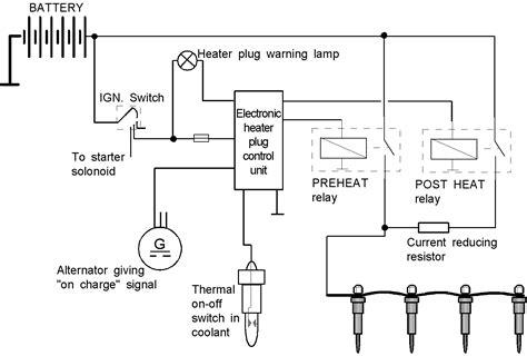 Gm Glow Plug Wiring