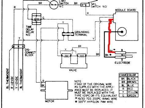 Goodman Furnace Blower Motor Wiring
