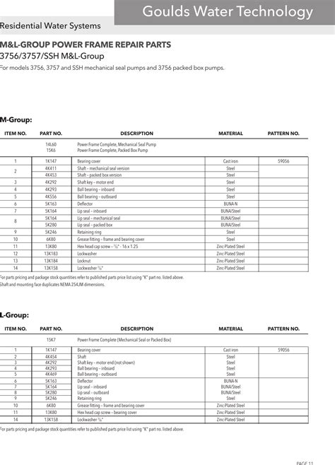 Gould And Tobochnik Solutions Manual