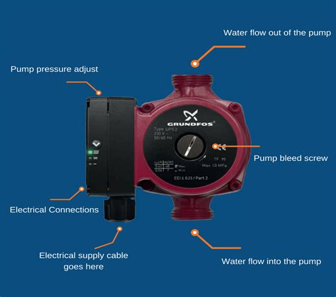 Grundfos Boiler Wiring Diagram
