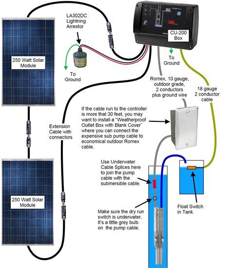 Grundfos Solar Panel Wiring Diagram