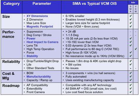 HP2-I23 Reliable Test Cost