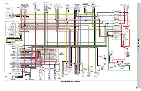 Harley Davidson 1200 Sportster Wiring Diagram