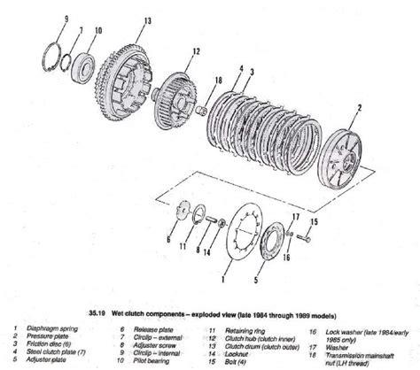 Harley Davidson Clutch Diagram