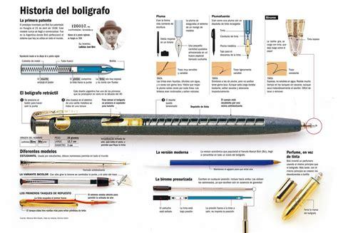 Historia De Un Boligrafo