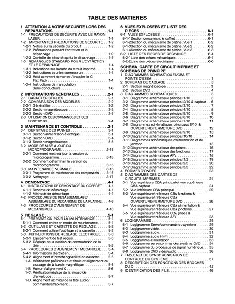 Hitachi Dv Pf3e Dvd Player Service Manual