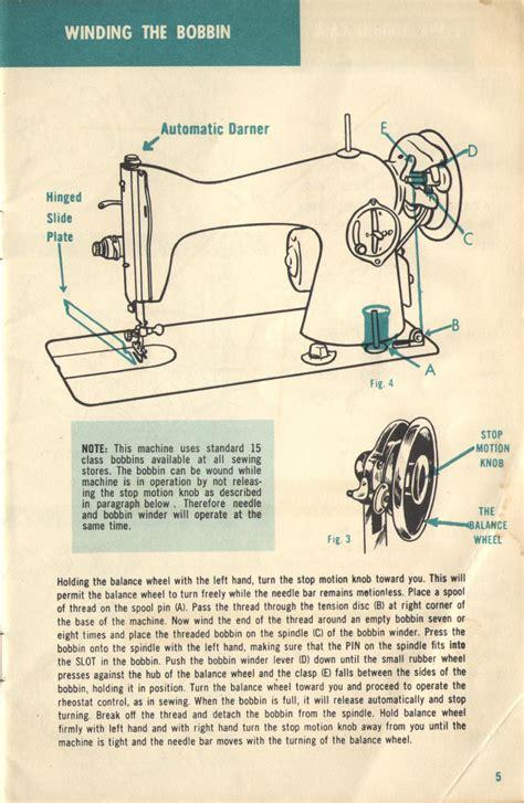 Home Sewing Machine Manual