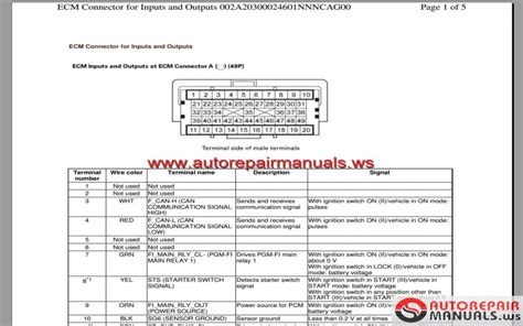Honda Accord 2015 Common Service Manual