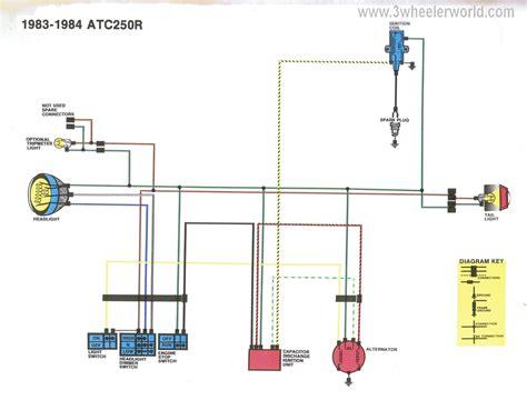 Honda Atc 250r Wiring Diagram
