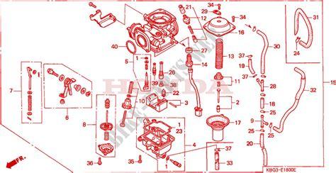 Honda Cb 250 Carburetor Manual