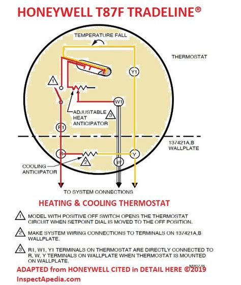 Honeywell T87f Thermostat Wiring Diagram