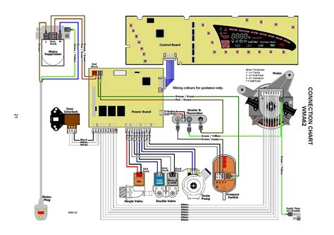 Hotpoint Wiring Diagrams