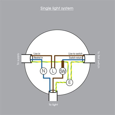 How To Wire A Light Fitting Diagram