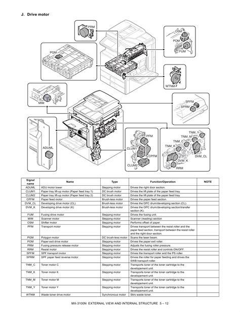 Hp Color Laserjet 2600n Service Repair Manual