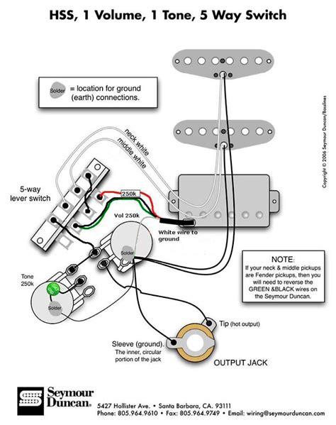 Hss Wiring Diagram Active