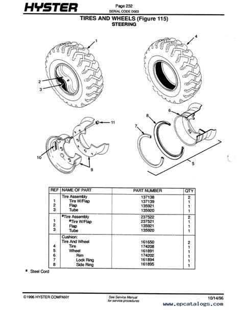Hyster H50h Forklift Service Manual