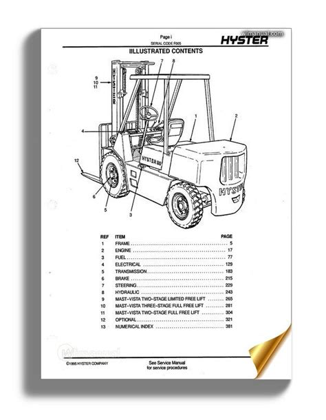 Hyster Part Manual