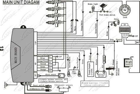 Hyundai Coupe Central Locking Wiring Diagram