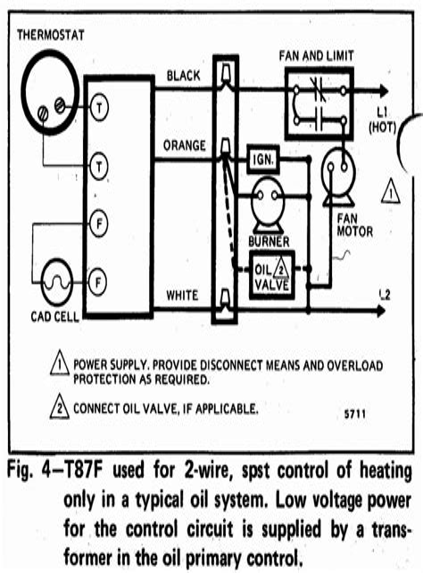 Icp Thermostat Manual