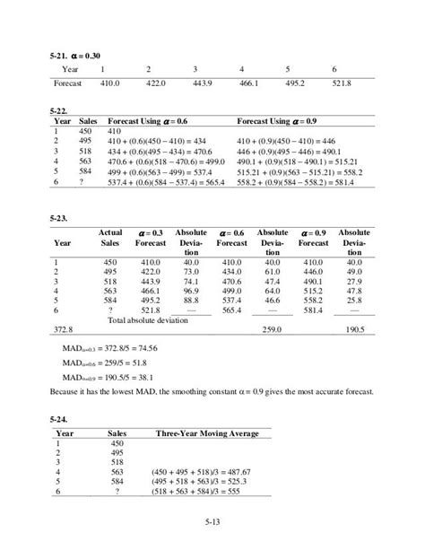 Instructor Solutions Manual Quantitative Analysis For Management