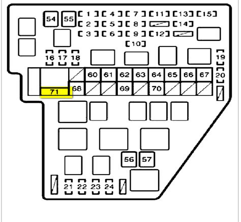 Interior Toyota Sienna Fuse Diagram